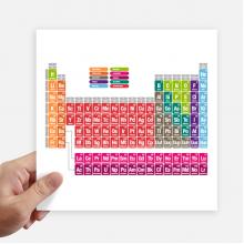 可爱简洁风彩色化学学科元素周期表 方形贴纸20cm摩托电脑贴画旅行箱装饰4片